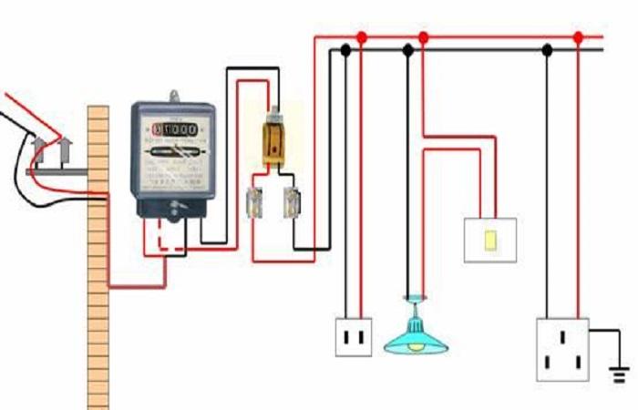 装轻松网 1780 装修知识 竣工验收 验收标准 >家庭电路检测,排查电路